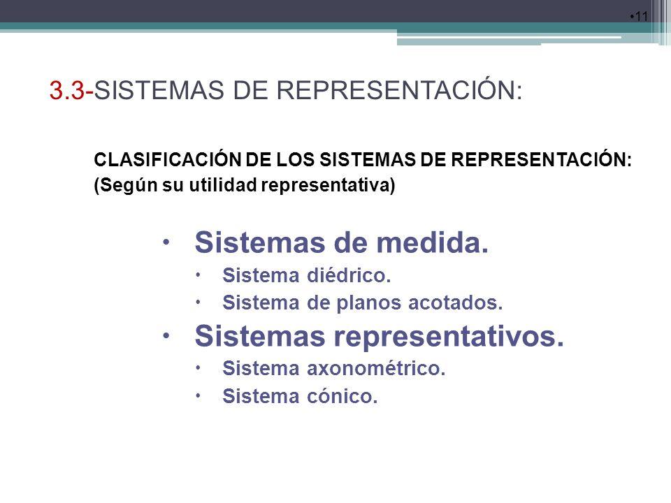 11 CLASIFICACIÓN DE LOS SISTEMAS DE REPRESENTACIÓN: (Según su utilidad representativa) Sistemas de medida. Sistema diédrico. Sistema de planos acotado