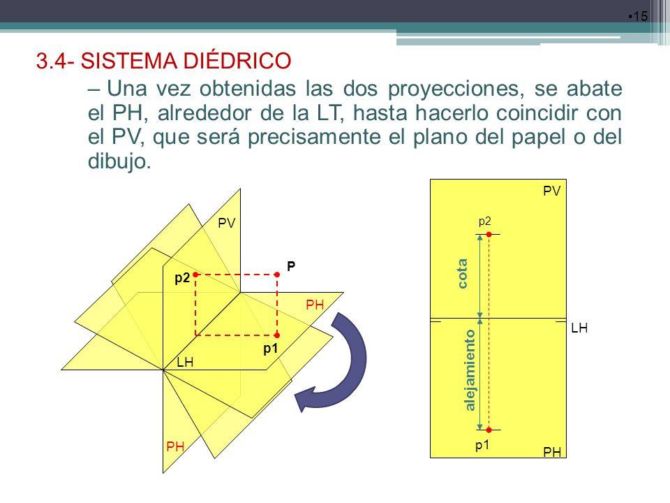 3.4- SISTEMA DIÉDRICO 15 – Una vez obtenidas las dos proyecciones, se abate el PH, alrededor de la LT, hasta hacerlo coincidir con el PV, que será pre