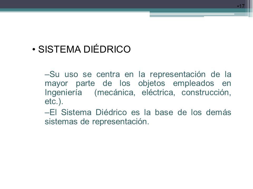 17 SISTEMA DIÉDRICO –Su uso se centra en la representación de la mayor parte de los objetos empleados en Ingeniería (mecánica, eléctrica, construcción
