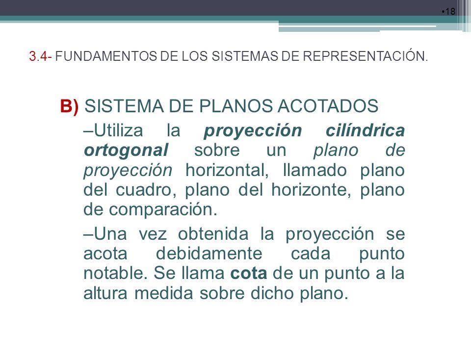3.4- FUNDAMENTOS DE LOS SISTEMAS DE REPRESENTACIÓN. 18 B) SISTEMA DE PLANOS ACOTADOS –Utiliza la proyección cilíndrica ortogonal sobre un plano de pro