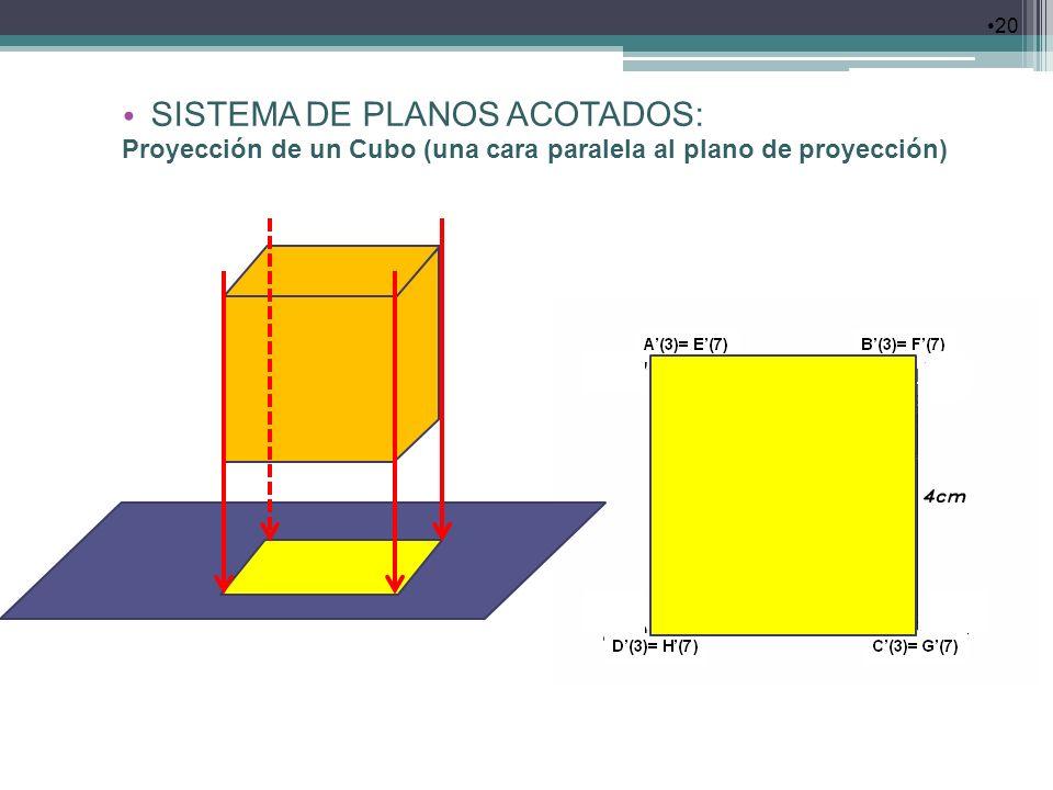 20 SISTEMA DE PLANOS ACOTADOS: Proyección de un Cubo (una cara paralela al plano de proyección)