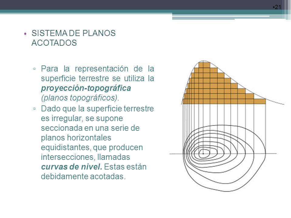 21 SISTEMA DE PLANOS ACOTADOS Para la representación de la superficie terrestre se utiliza la proyección-topográfica (planos topográficos). Dado que l