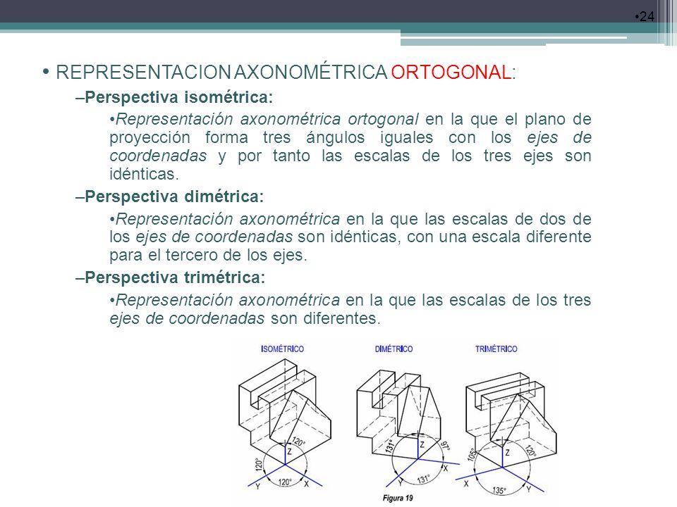 24 REPRESENTACION AXONOMÉTRICA ORTOGONAL: –Perspectiva isométrica: Representación axonométrica ortogonal en la que el plano de proyección forma tres á
