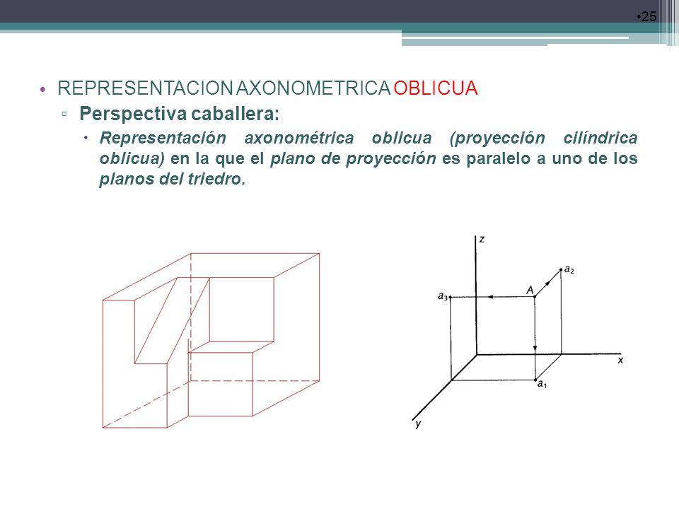 25 REPRESENTACION AXONOMETRICA OBLICUA Perspectiva caballera: Representación axonométrica oblicua (proyección cilíndrica oblicua) en la que el plano d