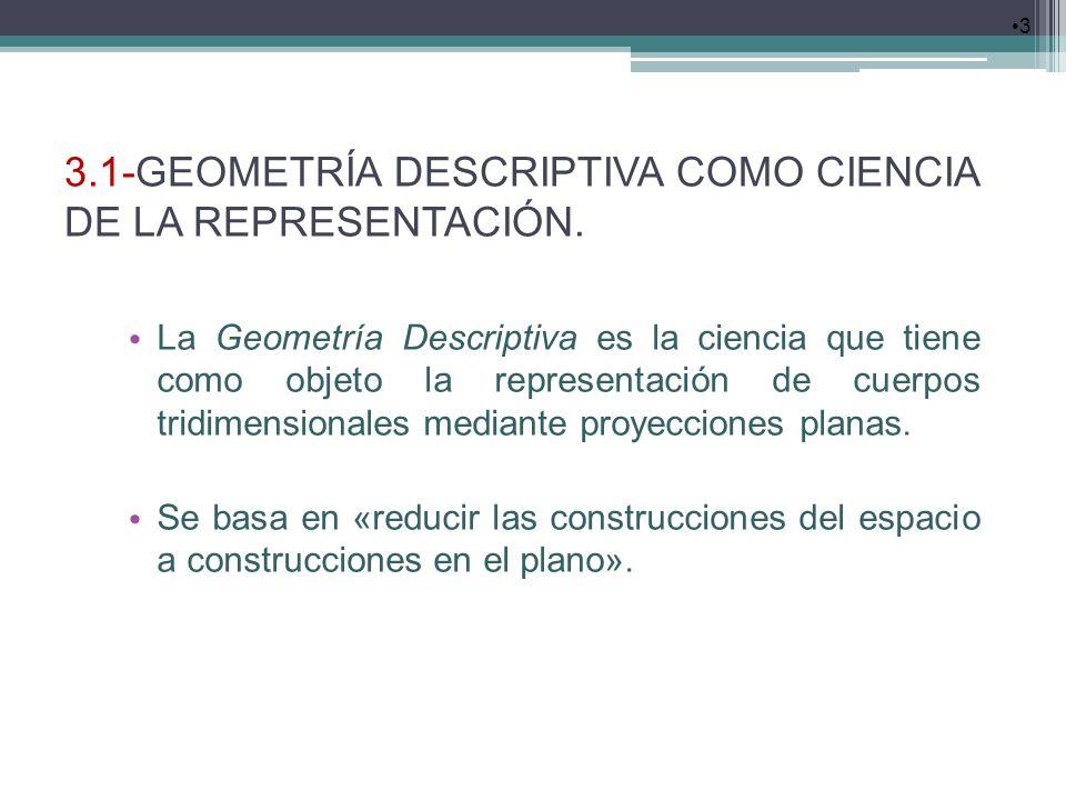 3.1-GEOMETRÍA DESCRIPTIVA COMO CIENCIA DE LA REPRESENTACIÓN. 3 La Geometría Descriptiva es la ciencia que tiene como objeto la representación de cuerp