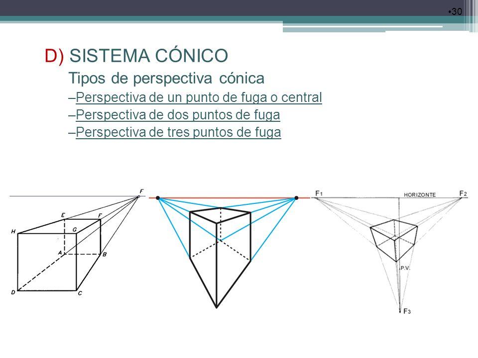 30 D) SISTEMA CÓNICO Tipos de perspectiva cónica –Perspectiva de un punto de fuga o central –Perspectiva de dos puntos de fuga –Perspectiva de tres pu
