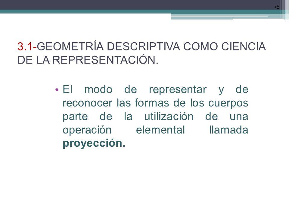 3.2-PROYECCIONES: 6 Cuando se trata de representar un objeto en un plano se recurre a la proyección sobre él, es decir, se hacen pasar por todos los puntos notables del objeto líneas de proyección, que al incidir sobre el plano dan los puntos proyectados correspondientes (intersecciones).