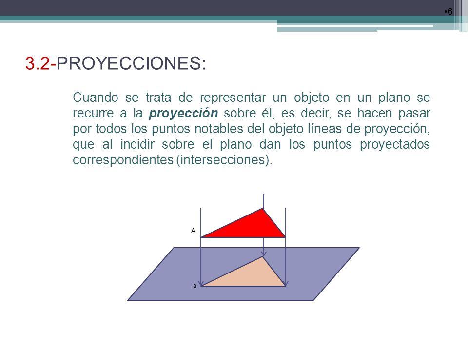 3.2-PROYECCIONES: 6 Cuando se trata de representar un objeto en un plano se recurre a la proyección sobre él, es decir, se hacen pasar por todos los p