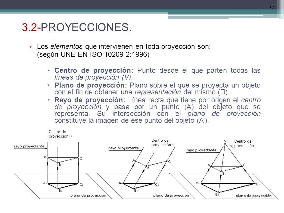 3.2-PROYECCIONES: 8 3.2.1- TIPOS DE PROYECCIONES: A) Proyección paralela o cilíndrica: Método de proyección en el que el centro de proyección se sitúa a una distancia infinita y todas las líneas de proyección son paralelas.