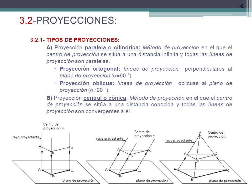 3.2-PROYECCIONES: 8 3.2.1- TIPOS DE PROYECCIONES: A) Proyección paralela o cilíndrica: Método de proyección en el que el centro de proyección se sitúa