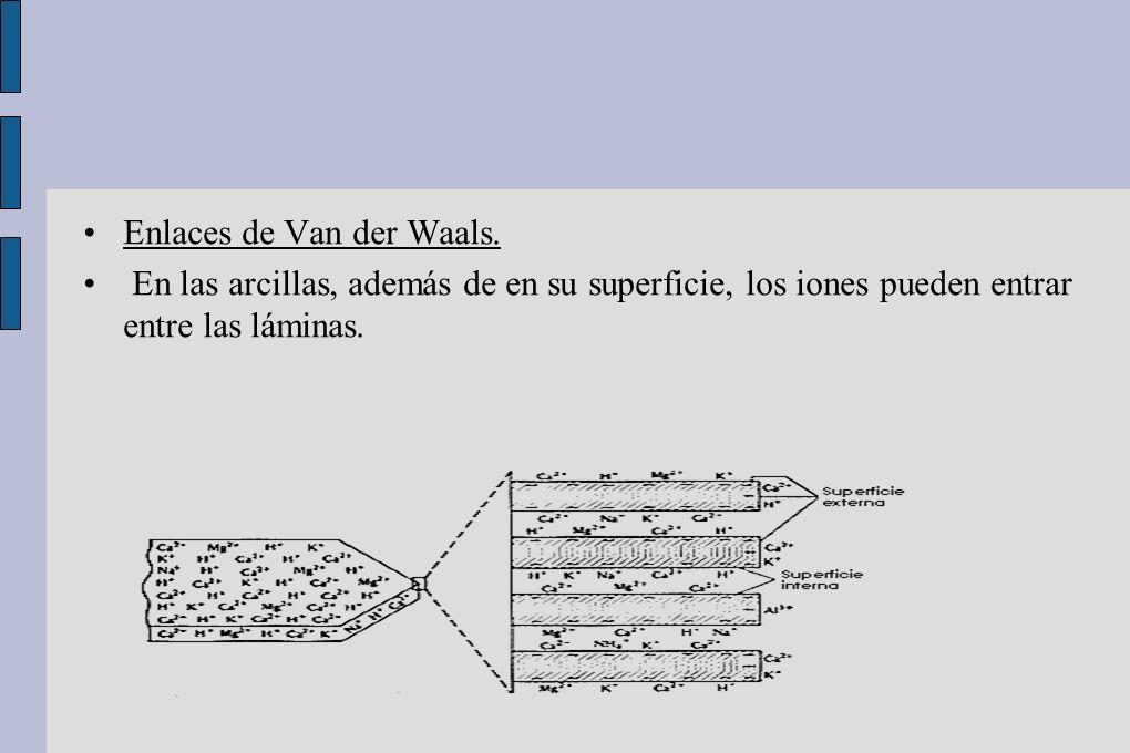 Enlaces de Van der Waals. En las arcillas, además de en su superficie, los iones pueden entrar entre las láminas.