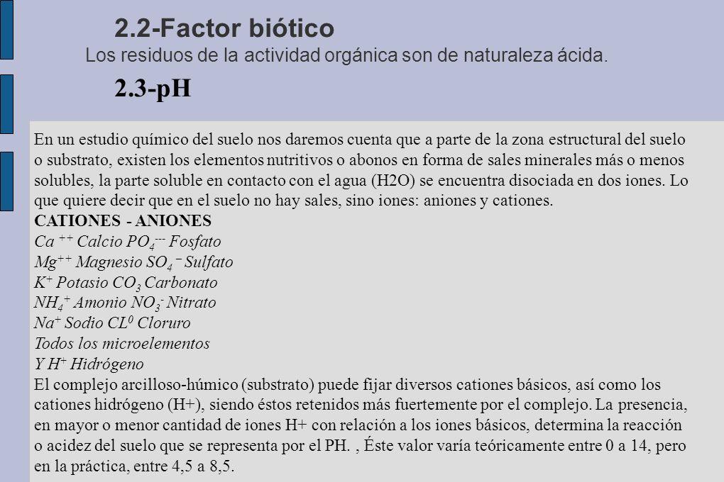 2.2-Factor biótico Los residuos de la actividad orgánica son de naturaleza ácida. 2.3-pH En un estudio químico del suelo nos daremos cuenta que a part