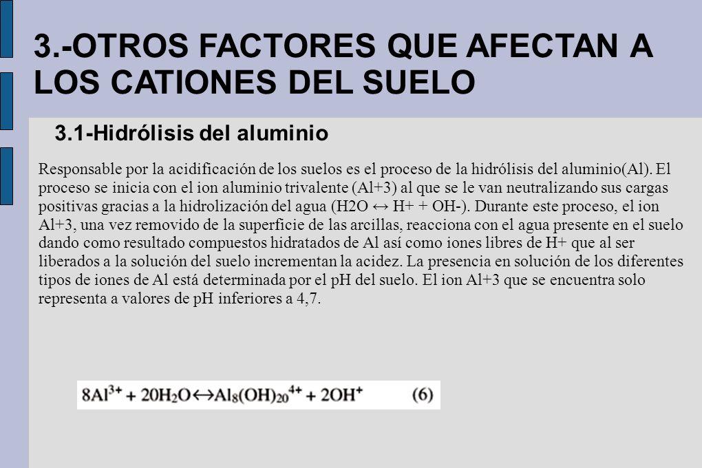3.-OTROS FACTORES QUE AFECTAN A LOS CATIONES DEL SUELO 3.1-Hidrólisis del aluminio Responsable por la acidificación de los suelos es el proceso de la