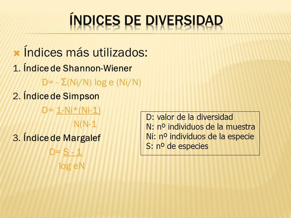 Índices más utilizados: 1. Índice de Shannon-Wiener D= - Σ (Ni/N) log e (Ni/N) 2. Índice de Simpson D= 1-Ni*(Ni-1) N(N-1 3. Índice de Margalef D= S -