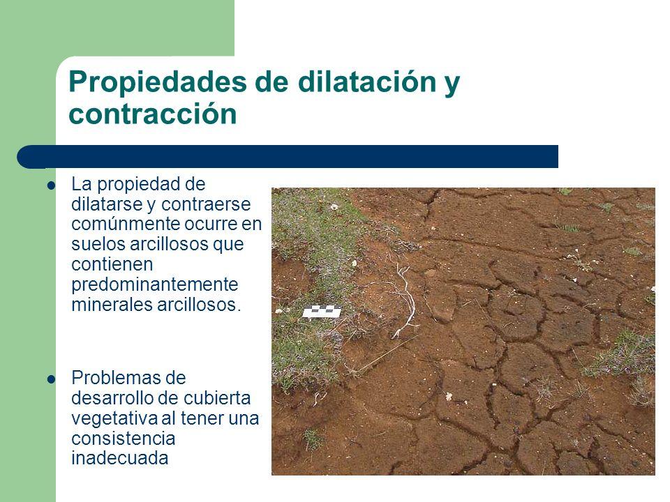 Propiedades de dilatación y contracción La propiedad de dilatarse y contraerse comúnmente ocurre en suelos arcillosos que contienen predominantemente