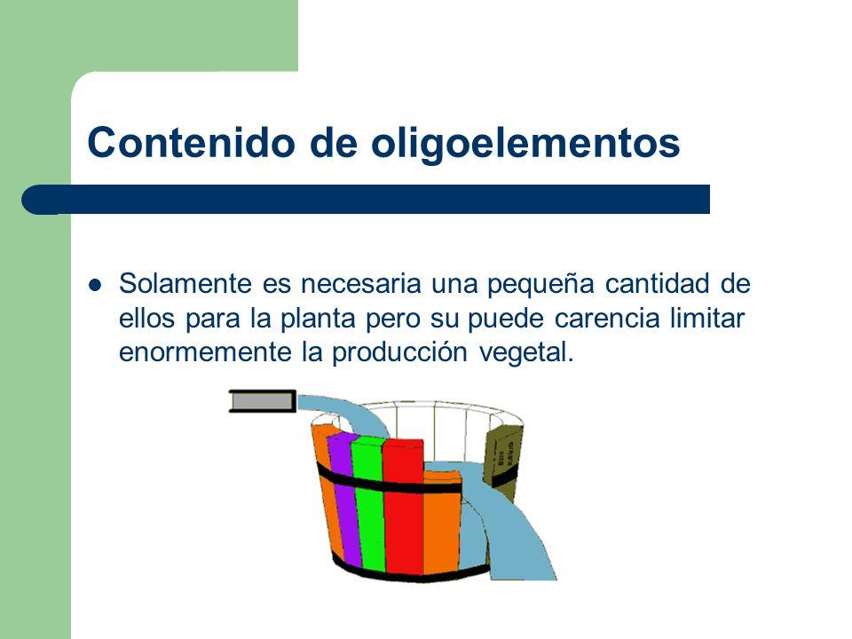 Contenido de oligoelementos Solamente es necesaria una pequeña cantidad de ellos para la planta pero su puede carencia limitar enormemente la producci