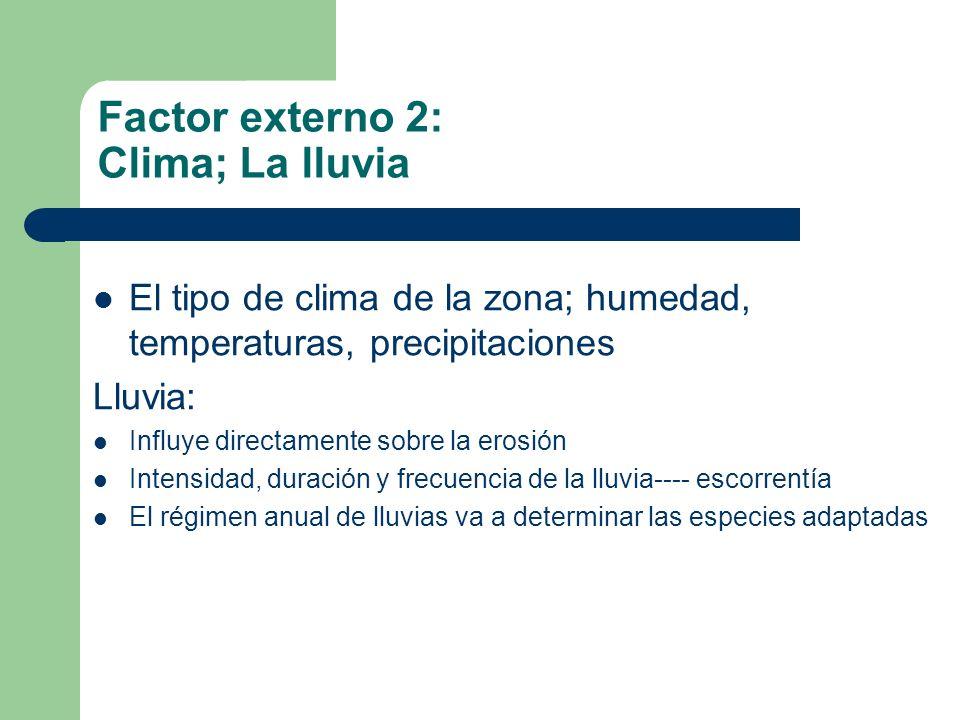 Factor externo 2: Clima; La lluvia El tipo de clima de la zona; humedad, temperaturas, precipitaciones Lluvia: Influye directamente sobre la erosión I