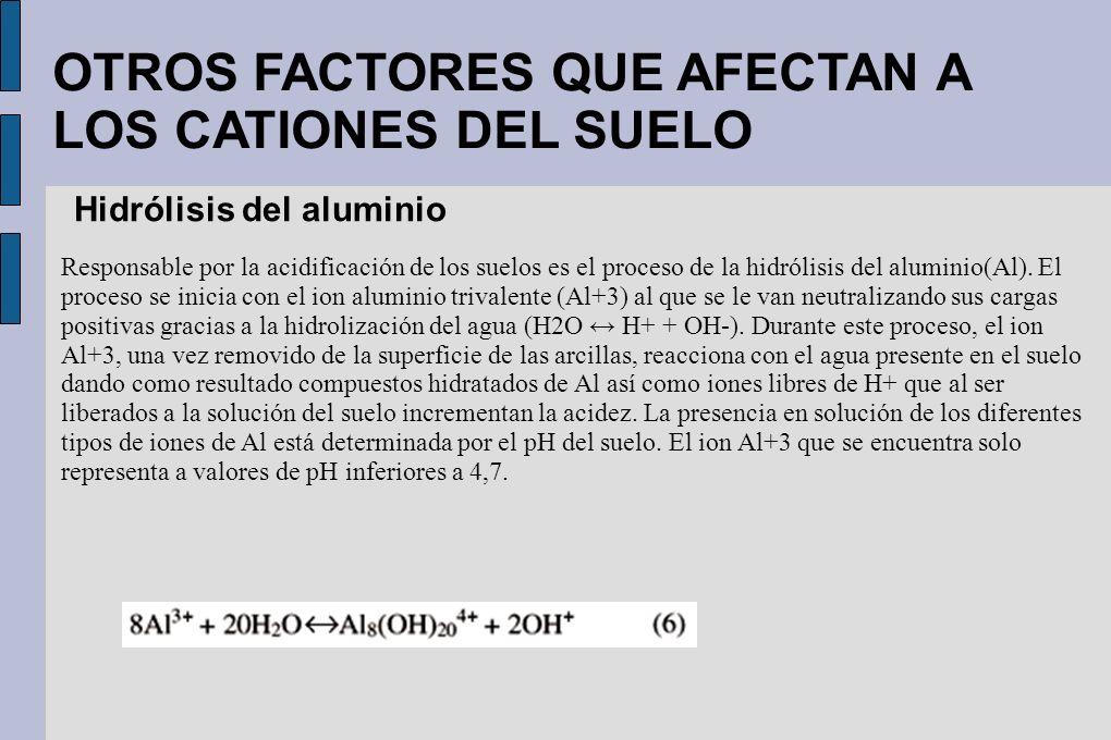 OTROS FACTORES QUE AFECTAN A LOS CATIONES DEL SUELO Hidrólisis del aluminio Responsable por la acidificación de los suelos es el proceso de la hidróli