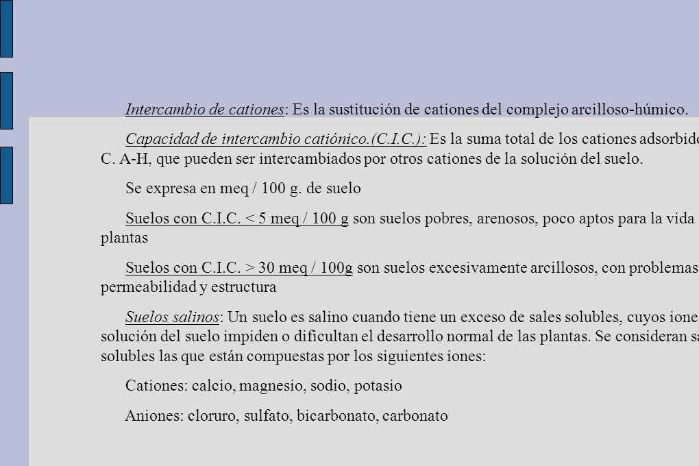 Intercambio de cationes: Es la sustitución de cationes del complejo arcilloso-húmico. Capacidad de intercambio catiónico.(C.I.C.): Es la suma total de