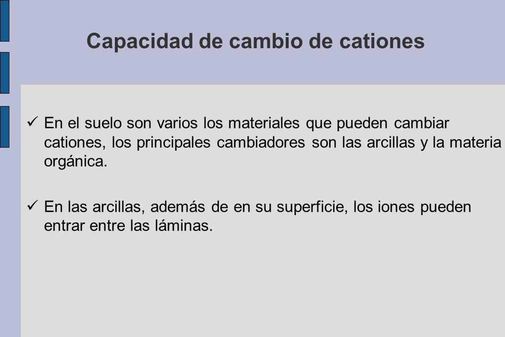 Capacidad de cambio de cationes En el suelo son varios los materiales que pueden cambiar cationes, los principales cambiadores son las arcillas y la m
