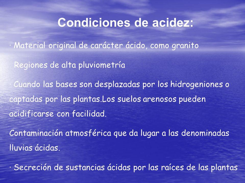 Condiciones de acidez: · Material original de carácter ácido, como granito Regiones de alta pluviometría · Cuando las bases son desplazadas por los hi