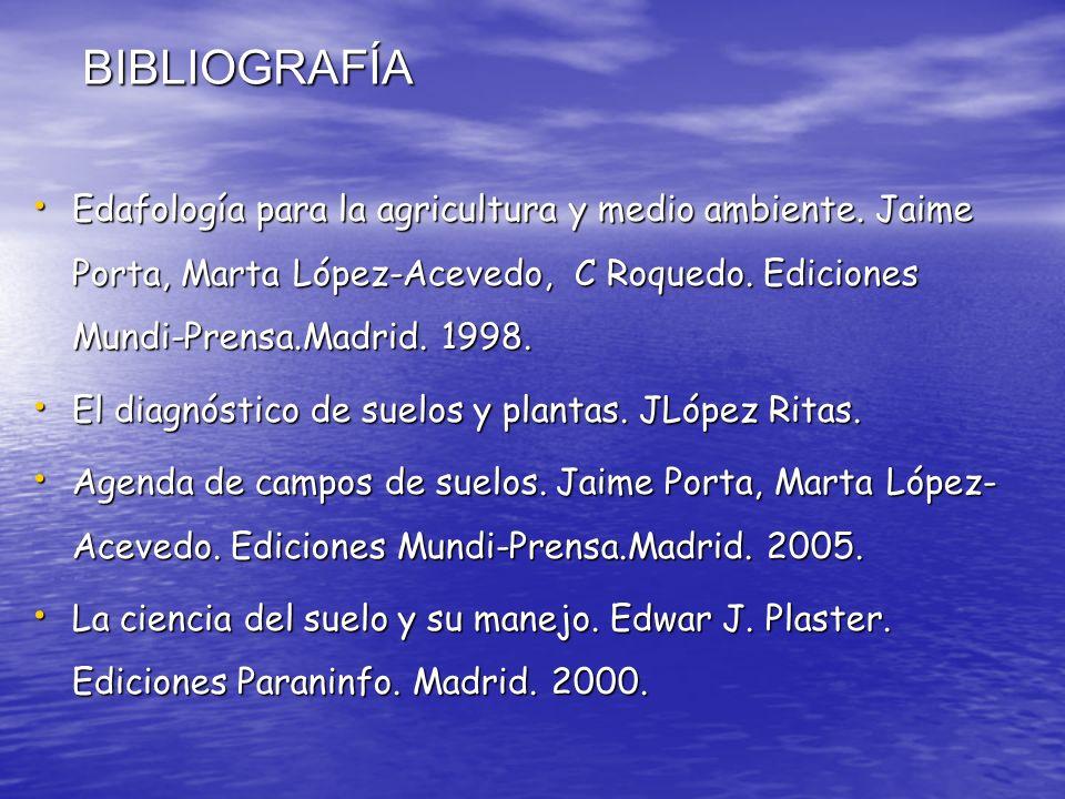 BIBLIOGRAFÍA Edafología para la agricultura y medio ambiente. Jaime Porta, Marta López-Acevedo, C Roquedo. Ediciones Mundi-Prensa.Madrid. 1998. Edafol