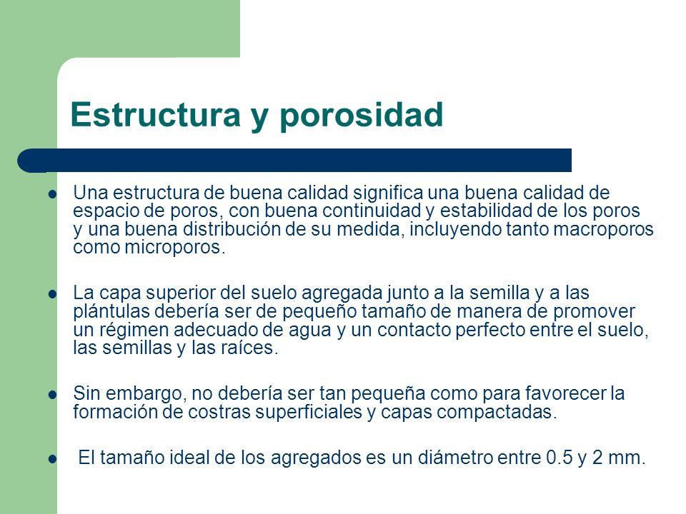 Una estructura de buena calidad significa una buena calidad de espacio de poros, con buena continuidad y estabilidad de los poros y una buena distribu