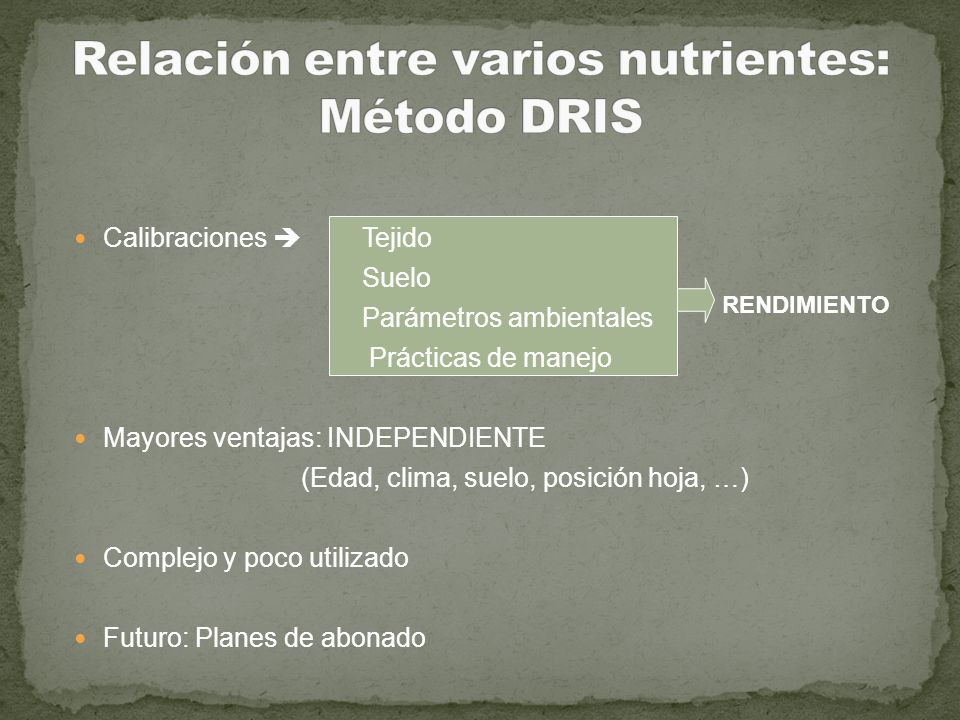 Calibraciones Tejido Suelo Parámetros ambientales Prácticas de manejo Mayores ventajas: INDEPENDIENTE (Edad, clima, suelo, posición hoja, …) Complejo