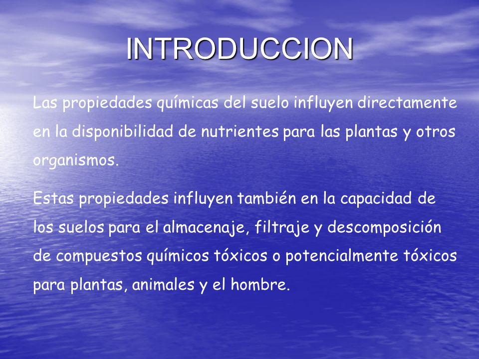 INTRODUCCION Las propiedades químicas del suelo influyen directamente en la disponibilidad de nutrientes para las plantas y otros organismos. Estas pr