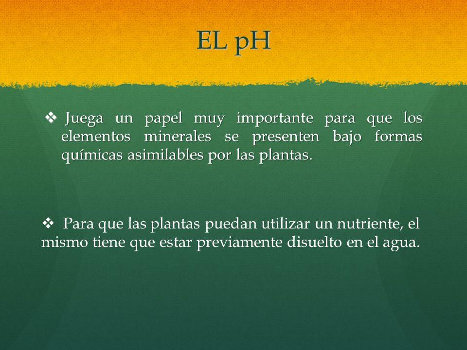 EL pH Juega un papel muy importante para que los elementos minerales se presenten bajo formas químicas asimilables por las plantas. Juega un papel muy