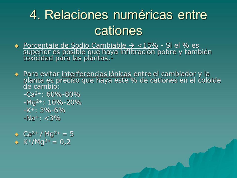 4. Relaciones numéricas entre cationes Porcentaje de Sodio Cambiable <15% - Si el % es superior es posible que haya infiltración pobre y también toxic