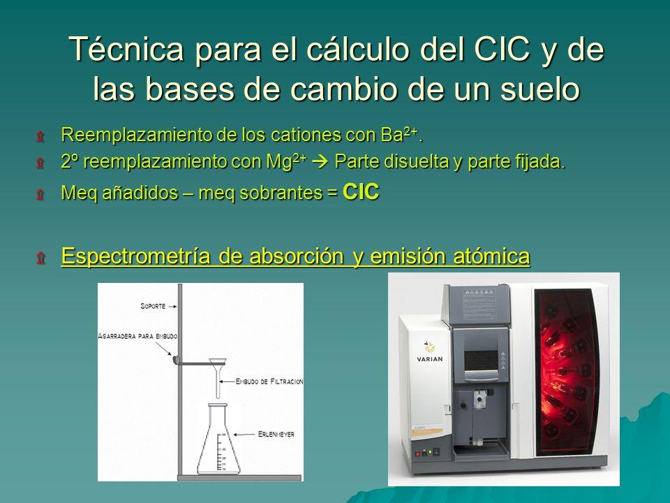 Técnica para el cálculo del CIC y de las bases de cambio de un suelo ۩ Reemplazamiento de los cationes con Ba 2+. ۩ 2º reemplazamiento con Mg 2+ Parte