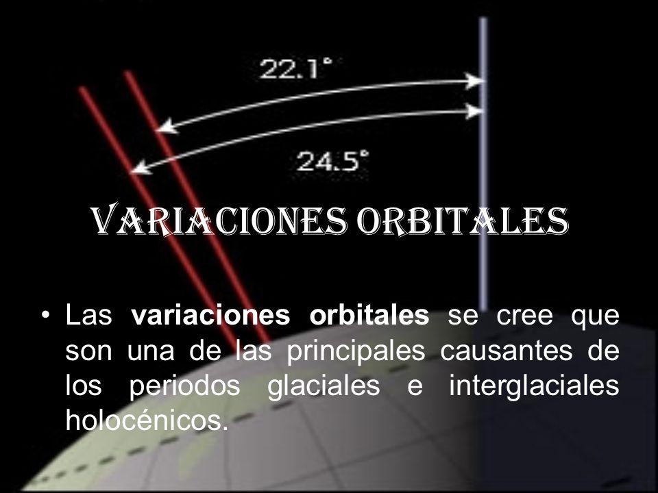 VARIACIONES ORBITALES Las variaciones orbitales se cree que son una de las principales causantes de los periodos glaciales e interglaciales holocénico