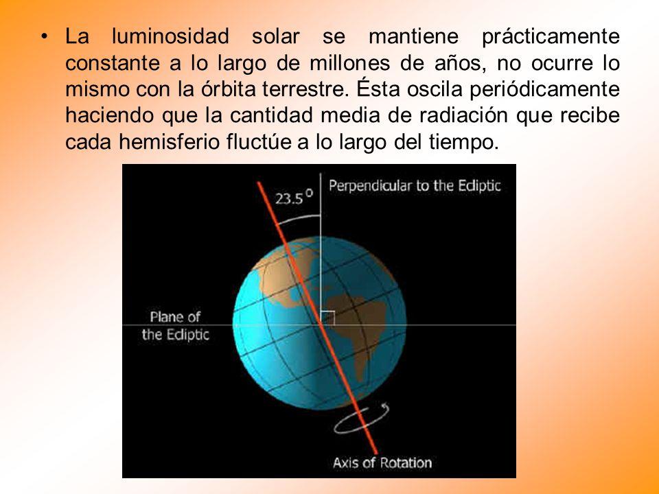 La luminosidad solar se mantiene prácticamente constante a lo largo de millones de años, no ocurre lo mismo con la órbita terrestre. Ésta oscila perió