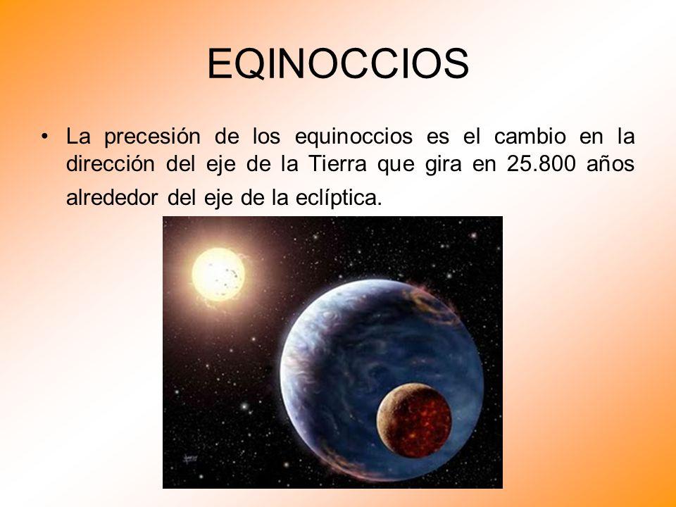 EQINOCCIOS La precesión de los equinoccios es el cambio en la dirección del eje de la Tierra que gira en 25.800 años alrededor del eje de la eclíptica