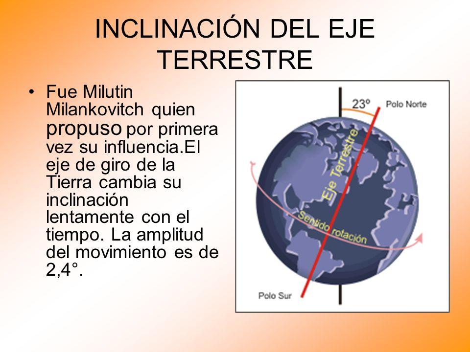 INCLINACIÓN DEL EJE TERRESTRE Fue Milutin Milankovitch quien propuso por primera vez su influencia.El eje de giro de la Tierra cambia su inclinación l