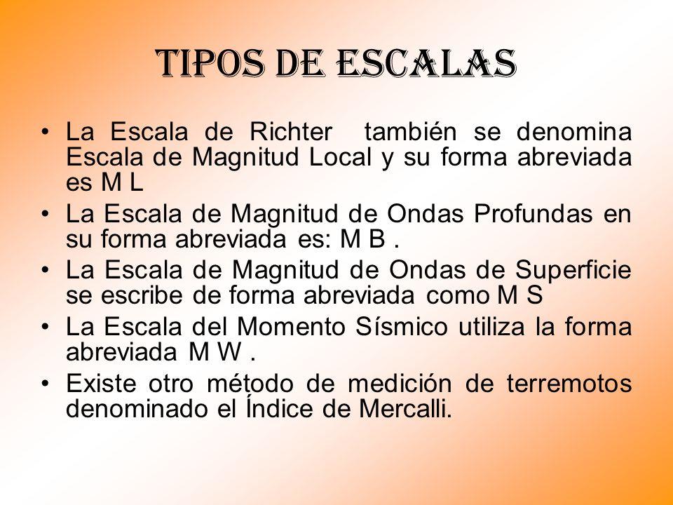 Tipos de escalas La Escala de Richter también se denomina Escala de Magnitud Local y su forma abreviada es M L La Escala de Magnitud de Ondas Profunda