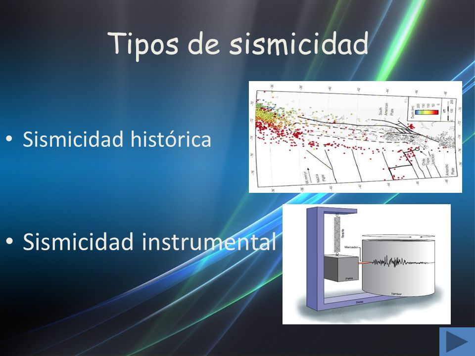 Tipos de sismicidad Sismicidad histórica Sismicidad instrumental