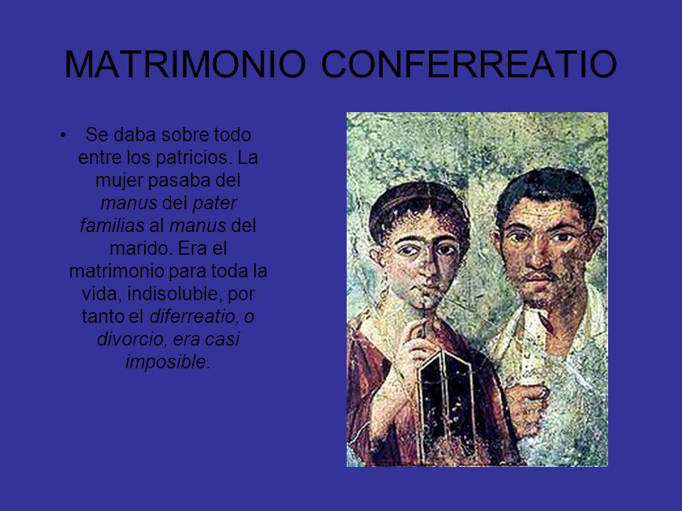 MATRIMONIO CONFERREATIO Se daba sobre todo entre los patricios. La mujer pasaba del manus del pater familias al manus del marido. Era el matrimonio pa