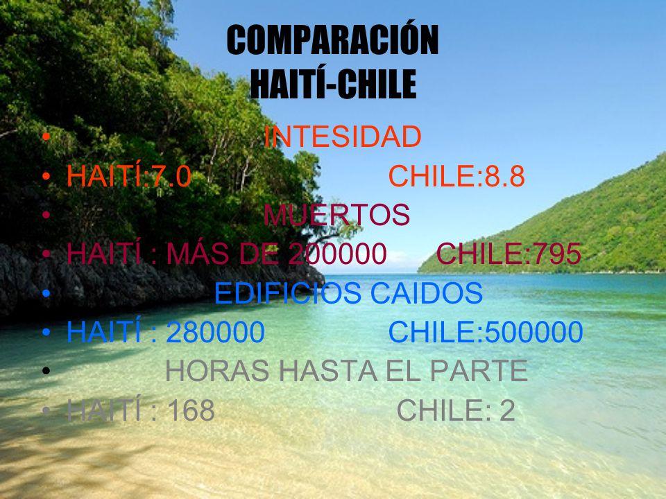 COMPARACIÓN HAITÍ-CHILE INTESIDAD HAITÍ:7.0 CHILE:8.8 MUERTOS HAITÍ : MÁS DE 200000 CHILE:795 EDIFICIOS CAIDOS HAITÍ : 280000 CHILE:500000 HORAS HASTA
