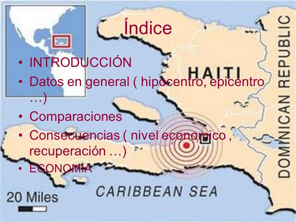 COMPARACIÓN HAITÍ-CHILE INTESIDAD HAITÍ:7.0 CHILE:8.8 MUERTOS HAITÍ : MÁS DE 200000 CHILE:795 EDIFICIOS CAIDOS HAITÍ : 280000 CHILE:500000 HORAS HASTA EL PARTE HAITÍ : 168 CHILE: 2