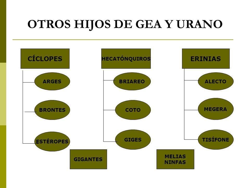 URANO-Ο ρανός Dios del Cielo y esposo de Gea Caelus en la mitología romana.