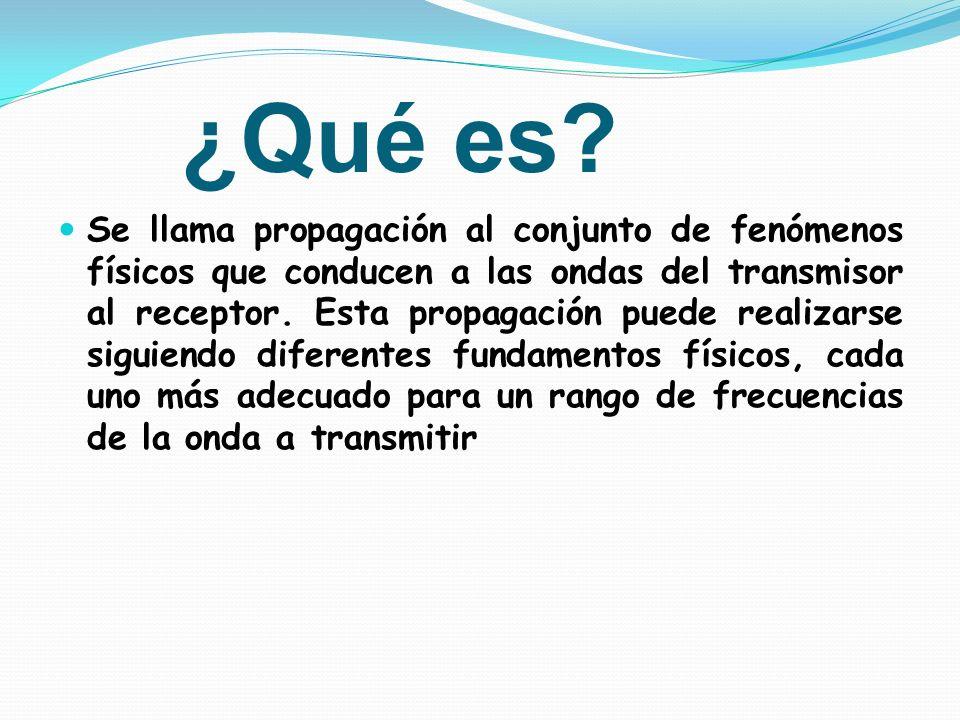 ¿Qué es? Se llama propagación al conjunto de fenómenos físicos que conducen a las ondas del transmisor al receptor. Esta propagación puede realizarse