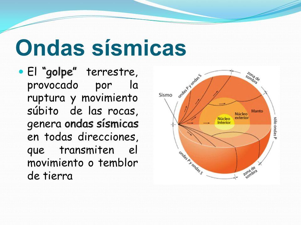 Ondas sísmicas golpe ondas sísmicas El golpe terrestre, provocado por la ruptura y movimiento súbito de las rocas, genera ondas sísmicas en todas dire