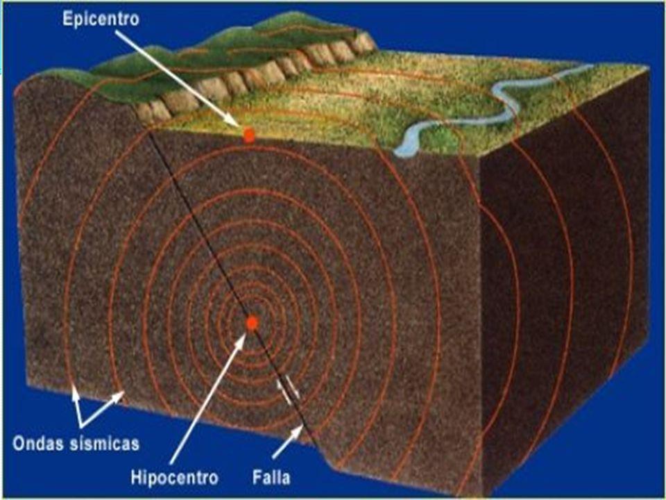 La distinción más evidente entre ambas es que: la roca formada a partir de magma tiene cristales que suelen distinguirse a simple vista la roca formada a partir de lava tiene cristales que no se distinguen a simple vista Roca formada por lava Roca formada por magma