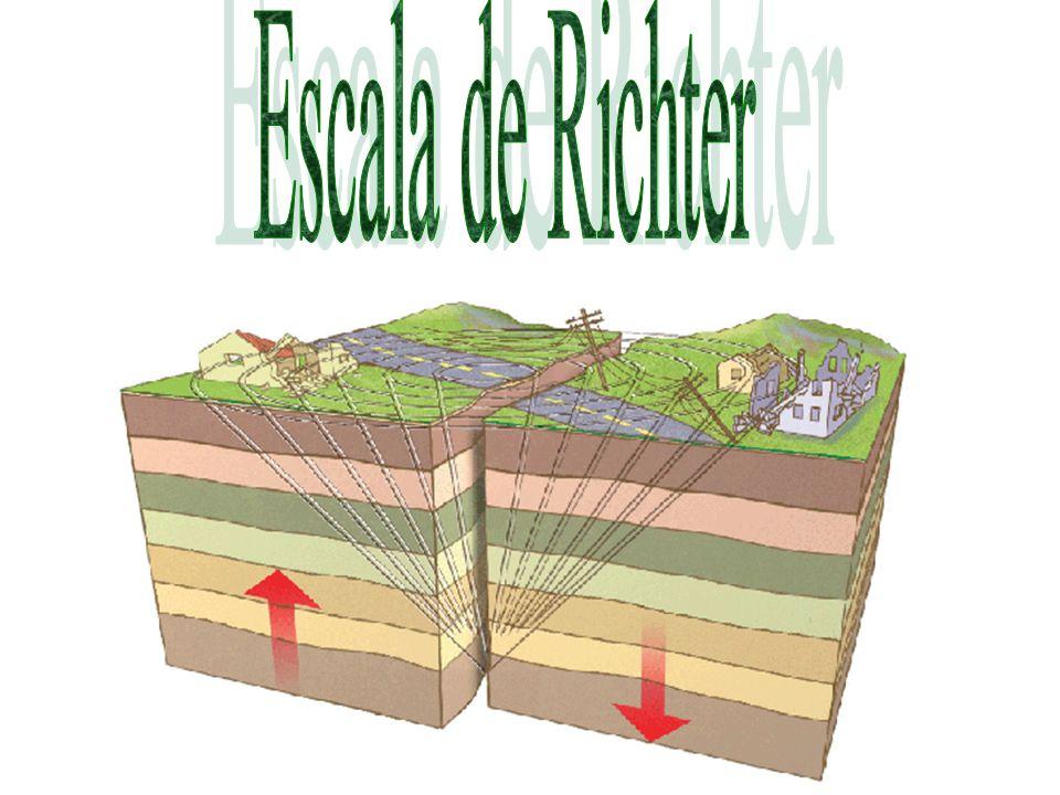 Representa la energía sísmica liberada en cada terremoto y se basa en el registro sismográfico.