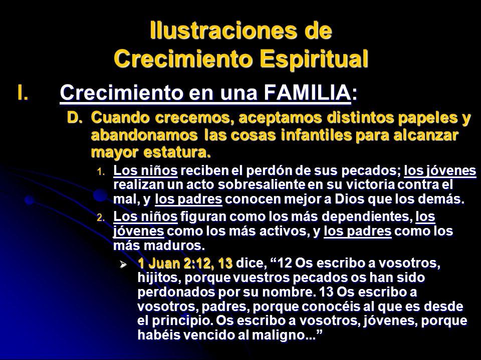 Ilustraciones de Crecimiento Espiritual I.Crecimiento I.Crecimiento en una FAMILIA: D.Cuando D.Cuando crecemos, aceptamos distintos papeles y abandona
