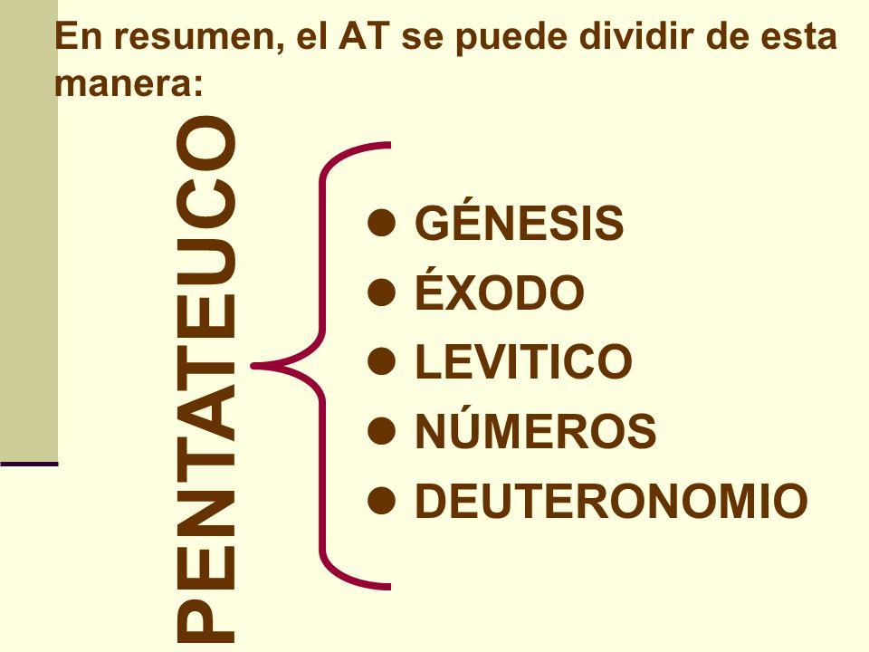 En resumen, el AT se puede dividir de esta manera: JOSUÉ JUECES RUT 1 SAMUEL 2 SAMUEL 1 REYES LIBROS HISTÓRICOS 2 REYES 1 CRÓNICAS 2 CRÓNICAS ESDRAS NEHEMÍAS ESTER