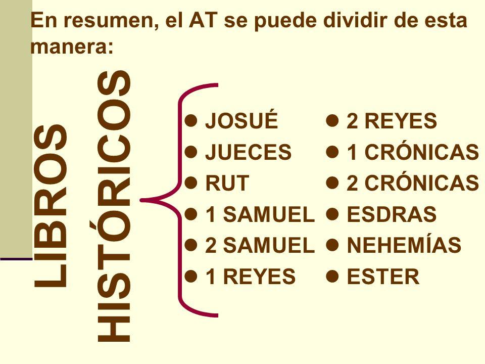 En resumen, el AT se puede dividir de esta manera: JOB SALMOS PROVERBIOS ECLESIASTÉS CANTARES LIBROS POÉTICOS