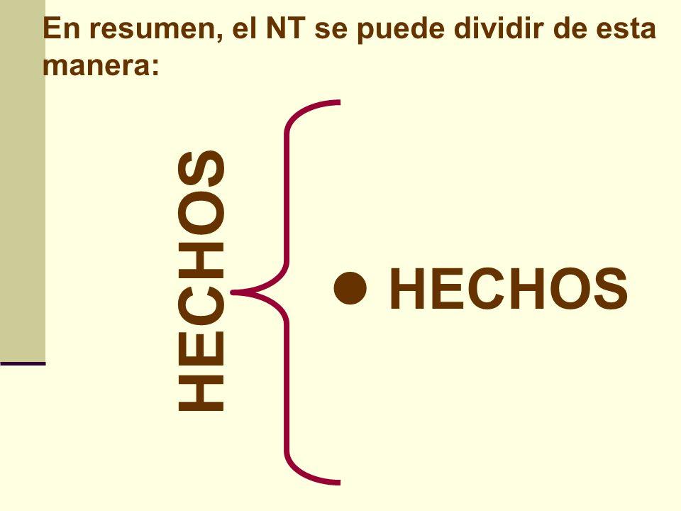 En resumen, el NT se puede dividir de esta manera: ROMANOS 1 CORINTIOS 2 CORINTIOS GÁLATAS EFESIOS FILIPENSES COLOSENSES 1 TESALONICENSES 2 TESALONICENSES EPÍSTOLAS PAULINAS